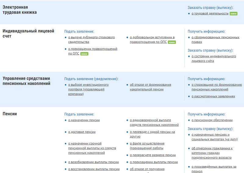 Пенсионный фонд РФ (ПФР) - вход в личный кабинет для физического лица